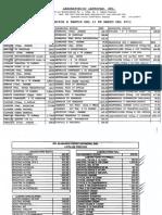 Lista de Precios Varios Lab 2011