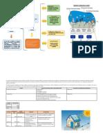 Energías alternativas y las condiciones para su implementación en instalaciones