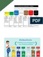 CODIGO CLASIFICACION DE RESIDUOS