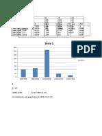 Statistique Devoir n1 CHEBRI ZAKARIA