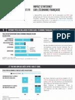 Impact Internet sur l'economie française - chiffres clé