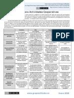 @ GRUPO ACTITUDES ® - Rúbrica para Actividades Cooperativas 2020