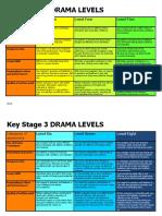 level-descriptor-for-drama