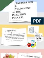 Six Factors for the Development of Diseases