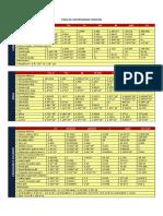 372061373 Tabla de Conversiones Comunes 3