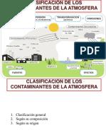 CLASIFICACION_CONTAMINANTES