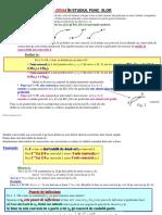 2-Rolul Derivatei 2