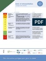 Fiche-P1_1-echelle-glycemie-et-interpretation