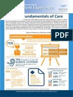 CMDHB Fundamentals of Care V6 (2)