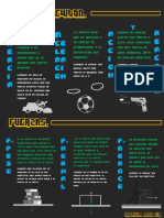 infografía de las fuerzas de Newton