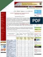 EDUTEKA - Reseña de Herramientas Informáticas - Procesador de Texto