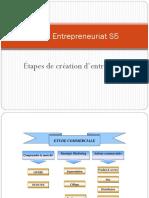 Entrepreneuriat S5 Etapes de Creation