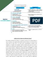 Esquema y Analisis Diferencial sobre los Sujetos que Intervienen en la Relacion Laboral.