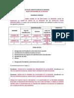 Acta y Estatutos Asociación o Corporación Con JD y RF