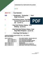Perincian Fail Panitia Sistem 7 Fail