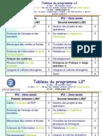 Programme L3