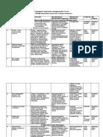 Kalendarno Pourochnoe Planirovanie 6 Klass