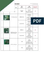 .电梯部件清单 中英文 Elevator spare parts price list   2017.5