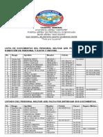 Listado Del Informe de Entrega de Documentos Del Personal Cancelado 03-03-2021 (1)