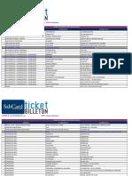 SaltCard Listado Comercios Adheridos