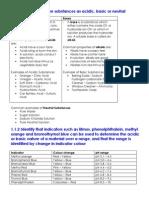 Acidic Environment (Notes)