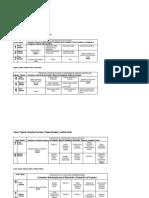 Prog de Estudios Juridicos Completo