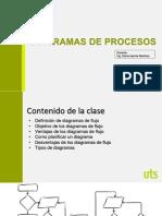 Diagramas Procesos Industriales--clase 2