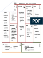 Modelo Canva Abono Micorriza_Siguencia PDF