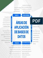 Areas de aplicación de Bases de Datos