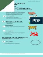 clasificación de los semioforos (1)