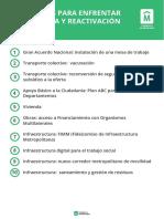 Propuestas para enfrentar la pandemia - IMM - Abril 2021