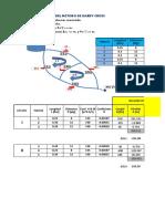 Redes de Tuberías por el Método de Hardy-Cross