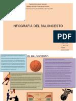 Infografia del Baloncesto