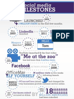 Edelman Digital Presents Social Media Milestones