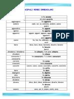 3 cheat sheet Italian irregular verbs