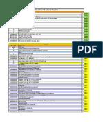 Beneview T6 ( Standard Parameter )
