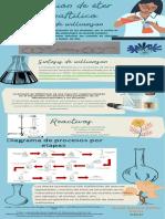 Obtención de éter metilnaftilico sintesis de williamson (1)