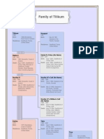 Family of Tilikum