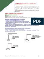 Chapitre P1 electrisation