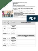 Tutoría y educación Socioemocional –LA ADOLESCENCIA Y LAS ETAPAS DE LA VIDA