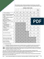 2020 Standard Sentencing Guidelines Grid