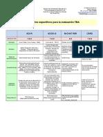 Instrumentos Para La Evaluación TEA