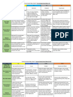 yearly curriculum map with adapted accommodations