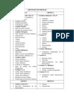 TABLA GRUPOS DE SOLUBILIDAD Y TIPOS DE COMPUESTOS