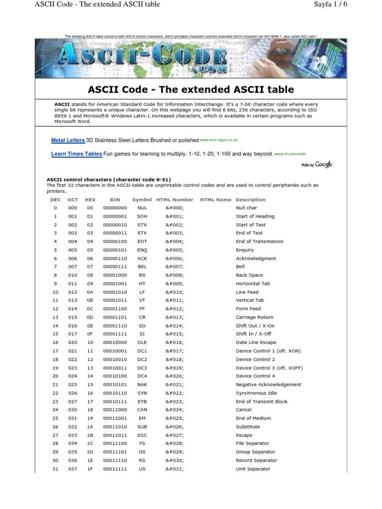 Ascii Code Table Ascii Infographics