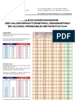 Tabla_grado_alcohol