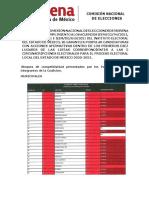 Lista Definitiva Comision Nacional de Elecciones Estado de Mexico