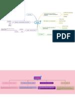 Esquemas de Aprendizaje_DXML