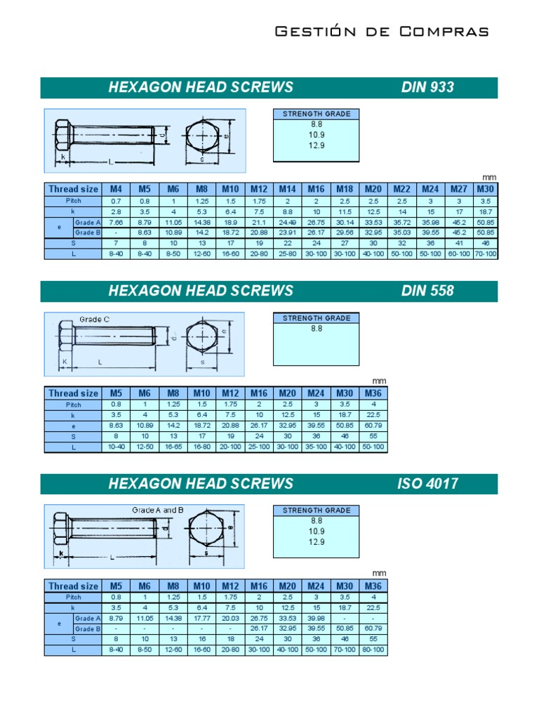 Bolts-screws-hex-hexagon-nuts-washers-threaded-rods-DIN-933-934-7989-125-127-4034-975-555-ISO
