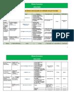 Doc.2 Oferta Formativa-Cursos Profissionais